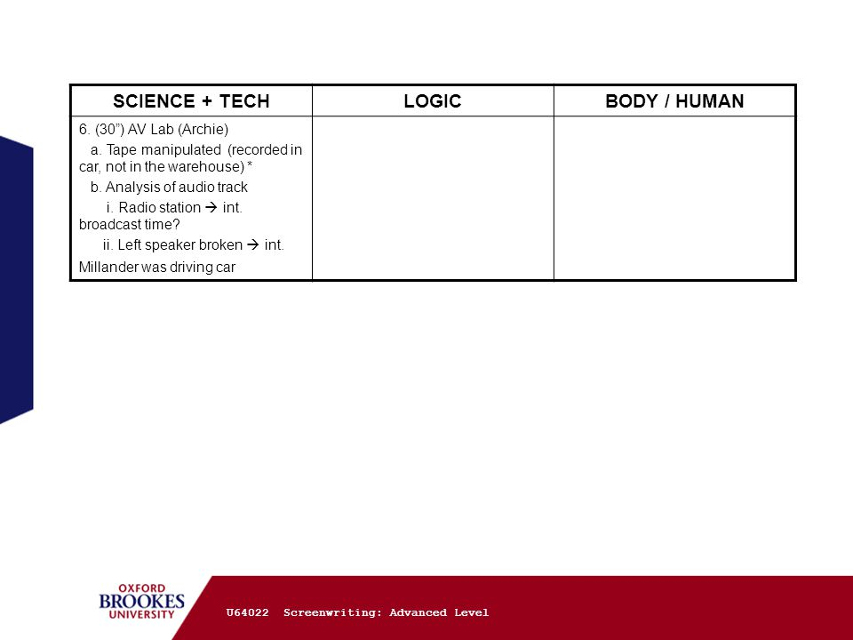 U64022 Screenwriting: Advanced Level SCIENCE + TECHLOGICBODY / HUMAN 6.