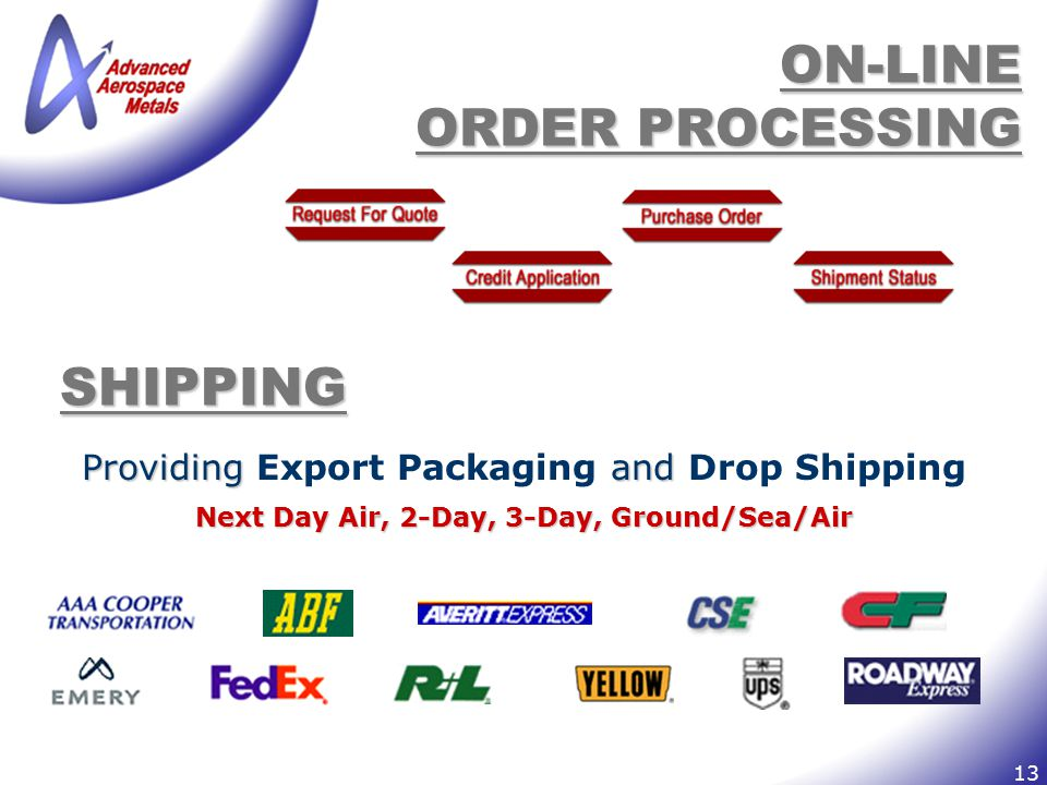 13 ON-LINE ORDER PROCESSING Providing and Providing Export Packaging and Drop Shipping Next Day Air, 2-Day, 3-Day, Ground/Sea/Air SHIPPING