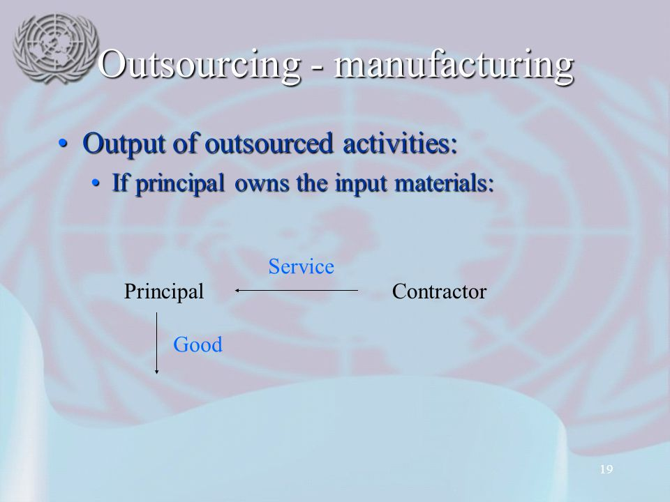 19 Outsourcing - manufacturing Output of outsourced activities:Output of outsourced activities: If principal owns the input materials:If principal own