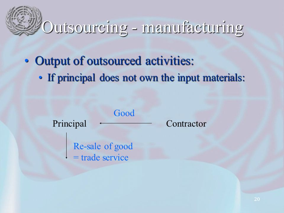 20 Outsourcing - manufacturing Output of outsourced activities:Output of outsourced activities: If principal does not own the input materials:If principal does not own the input materials: PrincipalContractor Good Re-sale of good = trade service