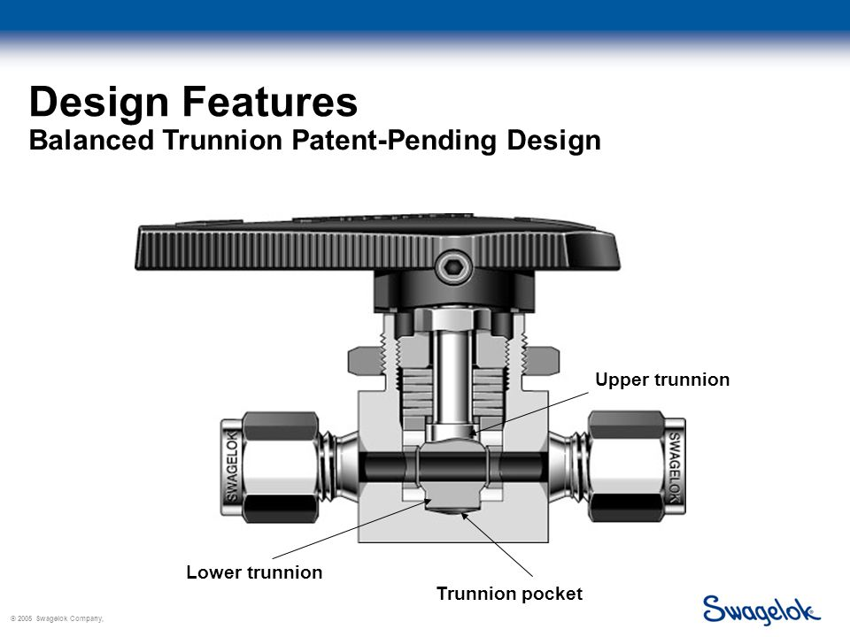 © 2005 Swagelok Company, Design Features Balanced Trunnion Patent-Pending Design Lower trunnion Trunnion pocket Upper trunnion