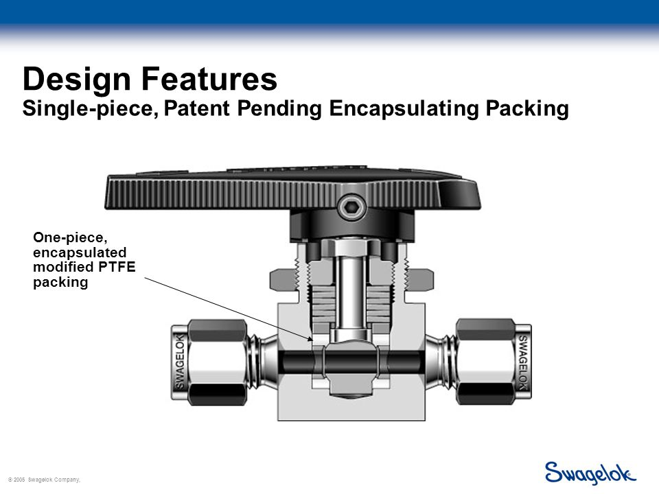© 2005 Swagelok Company, Design Features Live-Loaded Packing System Packing gland Disc springs Direct-loading Hex packing bolt