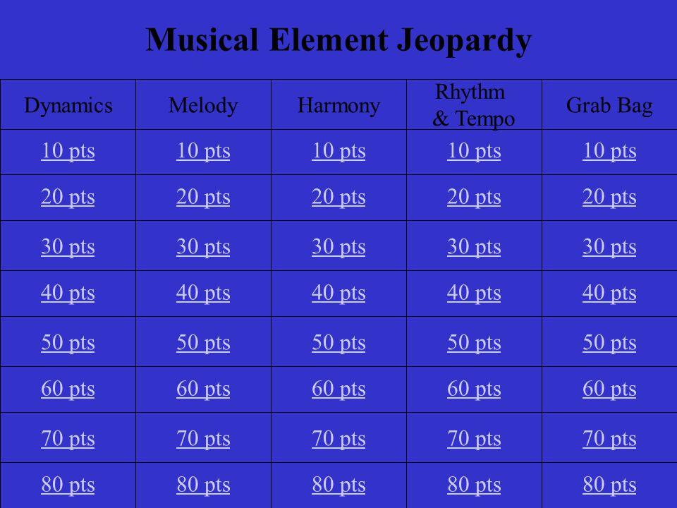 80 pts 70 pts 60 pts 50 pts 40 pts 30 pts 20 pts 10 pts DynamicsMelodyHarmony Rhythm & Tempo Grab Bag Musical Element Jeopardy