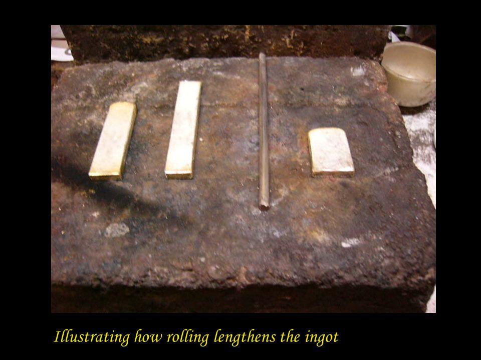 Illustrating how rolling lengthens the ingot