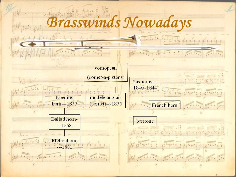 Brasswinds Nowadays