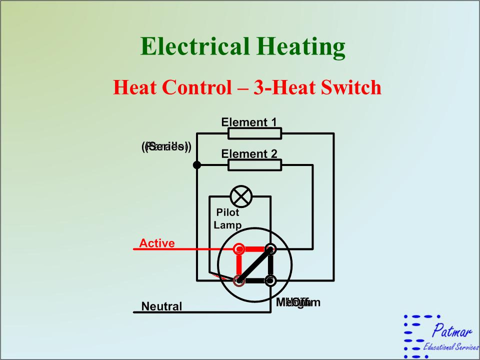 Electrical Heating Heat Control – Open/Closed Cycle