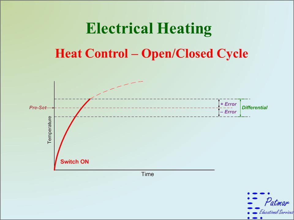Electrical Heating Heat Control – Thermostats Bi-Metal Thermostat Support Stem Mounting Flange & Screw Thread Helical Bi-Metal Strip Brazed to Rod Invar Rod Brazed to Stem