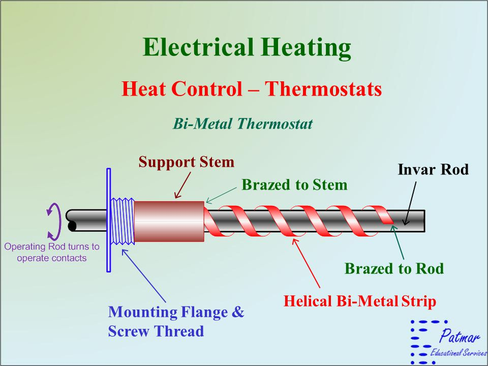 Electrical Heating Heat Control – Thermostats Bi-Metal Thermostat Support Stem Mounting Flange & Screw Thread Helical Bi-Metal Strip Brazed to Rod Invar Rod Brazed to Stem