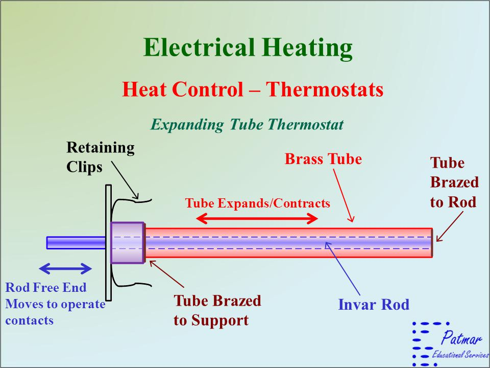 Electrical Heating Heat Control – Thermostats Expanding Tube Thermostat Brass Tube Invar Rod Tube Brazed to Rod Tube Brazed to Support Retaining Clips Tube Expands/Contracts Rod Free End Moves to operate contacts
