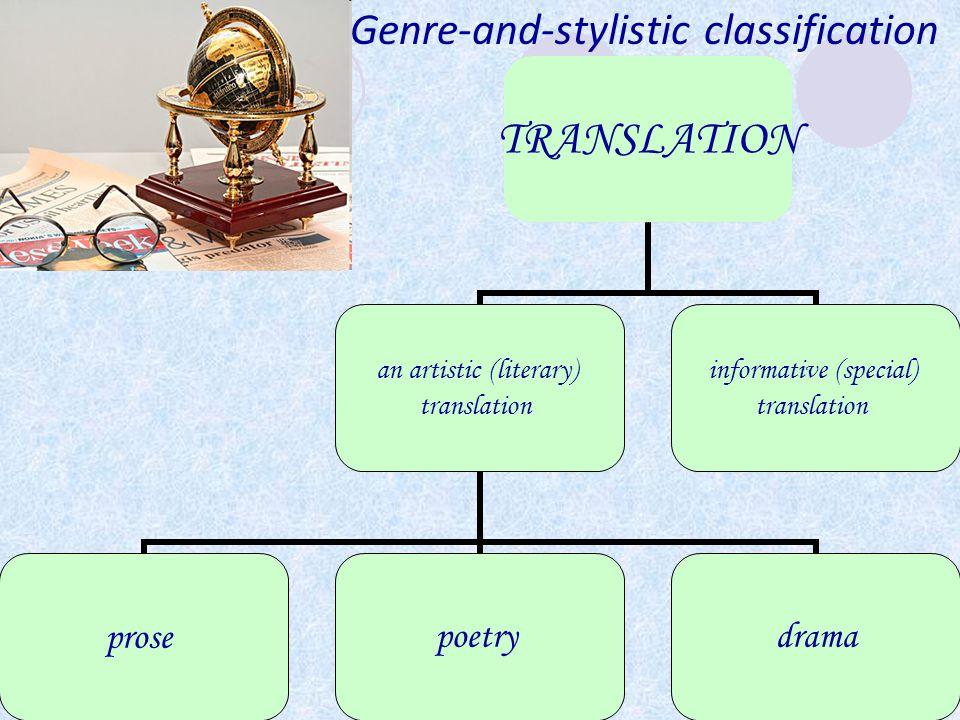 Comparison of the translations CriteriaShinkar`Amateur tr.