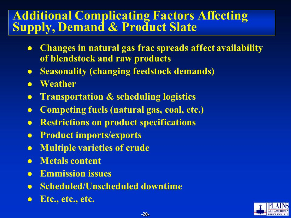 -20--20- Additional Complicating Factors Affecting Supply, Demand & Product Slate l l Changes in natural gas frac spreads affect availability of blendstock and raw products l l Seasonality (changing feedstock demands) l l Weather l l Transportation & scheduling logistics l l Competing fuels (natural gas, coal, etc.) l l Restrictions on product specifications l l Product imports/exports l l Multiple varieties of crude l l Metals content l l Emmission issues l l Scheduled/Unscheduled downtime l l Etc., etc., etc.