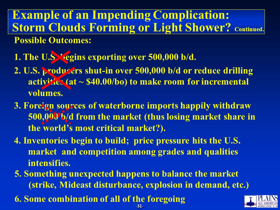 -31--31- Possible Outcomes: 1. The U.S. begins exporting over 500,000 b/d.