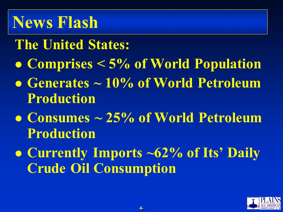 -6--6- The United States: l l Comprises < 5% of World Population l l Generates ~ 10% of World Petroleum Production l l Consumes ~ 25% of World Petroleum Production l l Currently Imports ~62% of Its' Daily Crude Oil Consumption News Flash