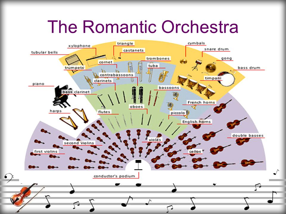 romantic period music