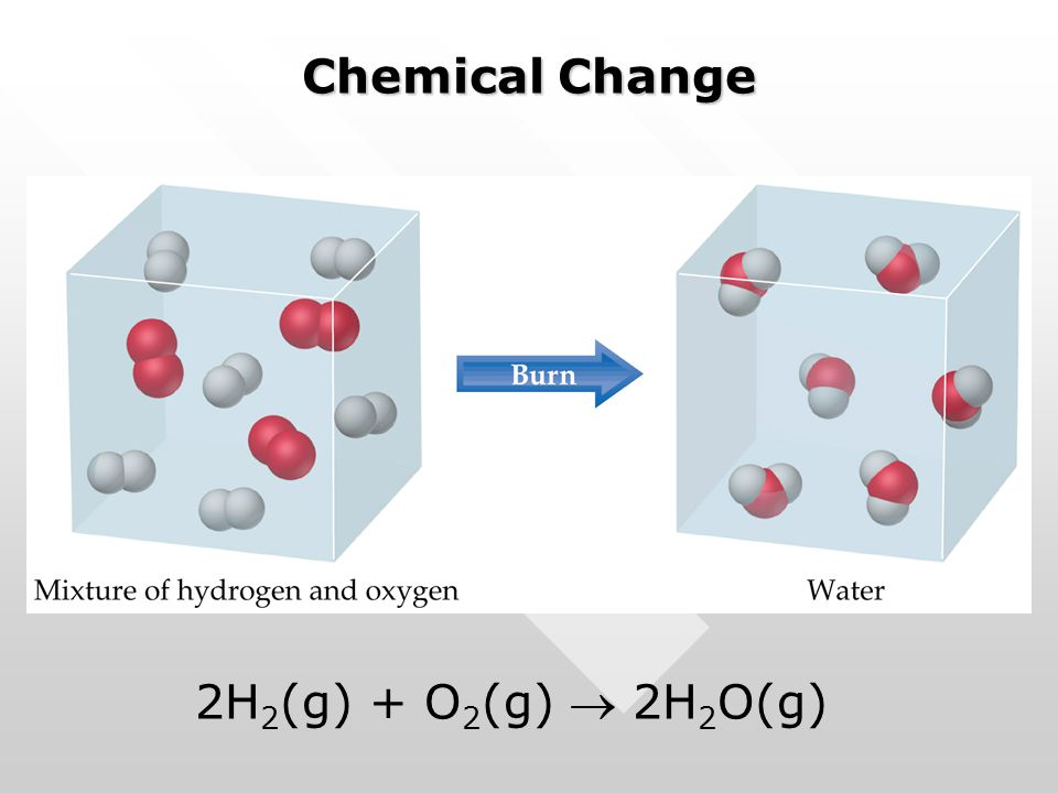 Chemical Change 2H 2 (g) + O 2 (g)  2H 2 O(g)