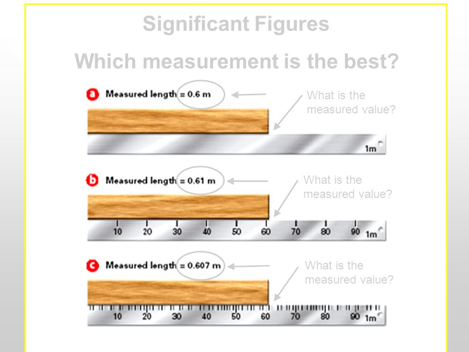 Significant Figures Which measurement is the best? What is the measured value?
