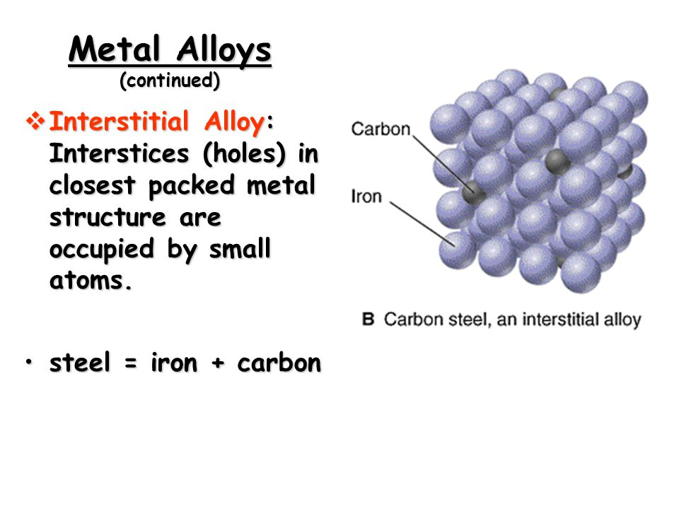 Metal Alloys (continued)  Interstitial Alloy: Interstices (holes) in closest packed metal structure are occupied by small atoms.