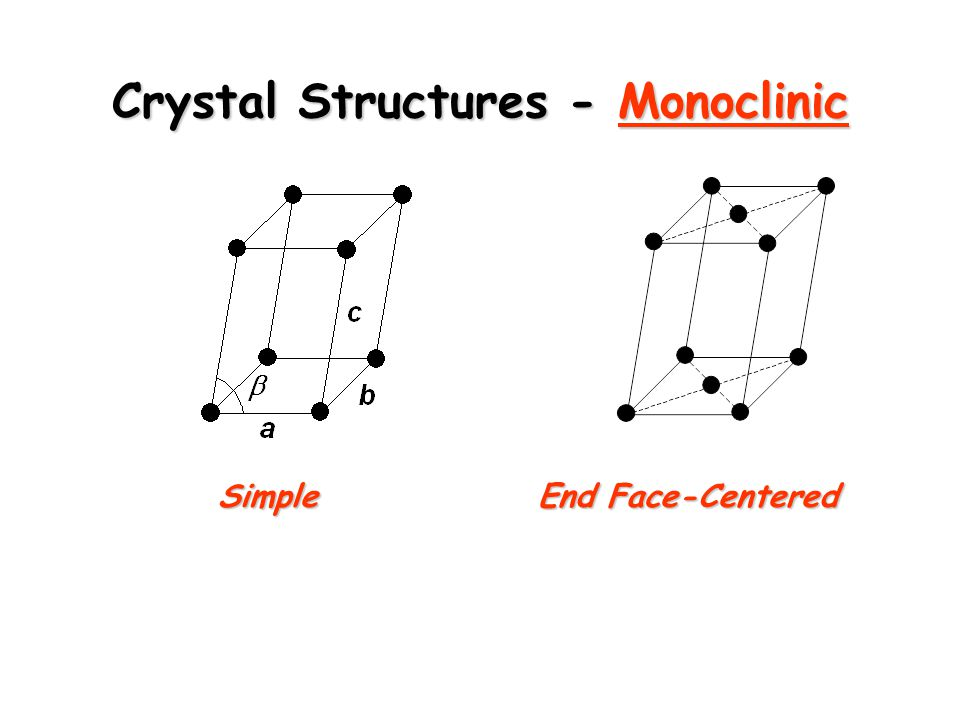 Crystal Structures - Monoclinic Simple End Face-Centered