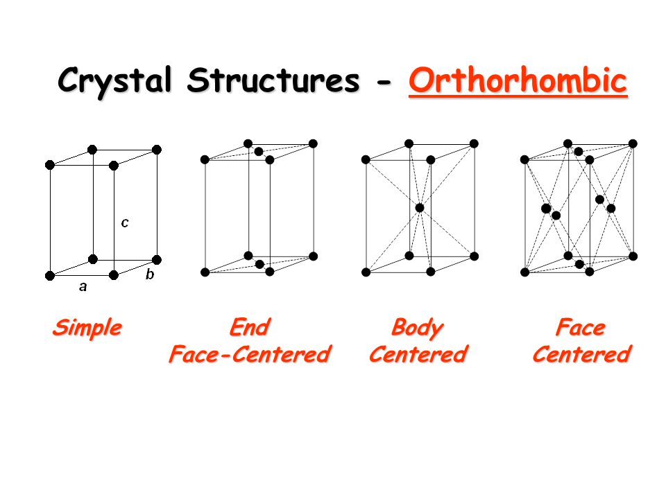 Crystal Structures - Orthorhombic SimpleEndFace-CenteredBodyCenteredFaceCentered