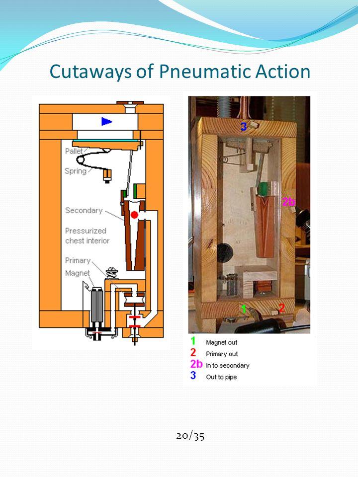 Cutaways of Pneumatic Action 20/35