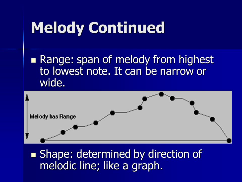 Melody Continued Range: span of melody from highest to lowest note.