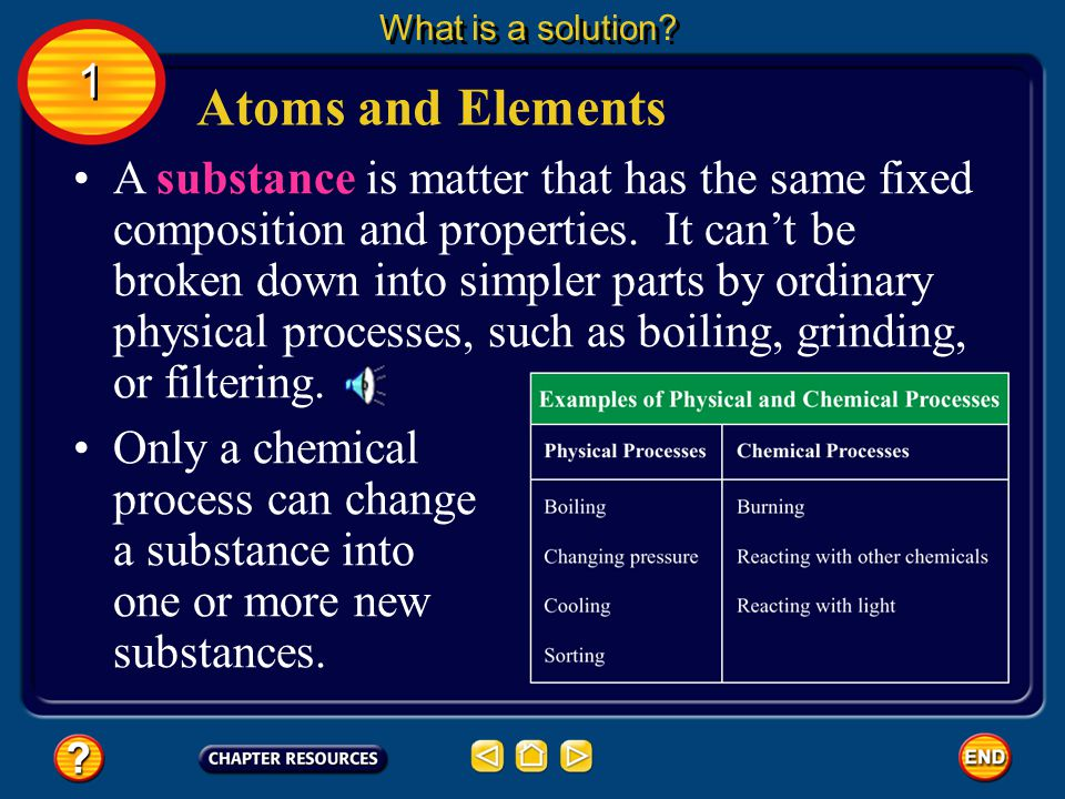 A substance is matter that has the same fixed composition and properties.