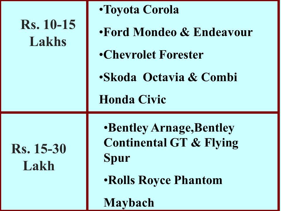 Rs. 5- 10 Lakhs Chevrolet Swing, Optra Magnum,tavera Hyundai Accent, Flantra Mahindra Scorpio Maruthi baleno Toyota Innova Tata safari Mitsubishi lanc