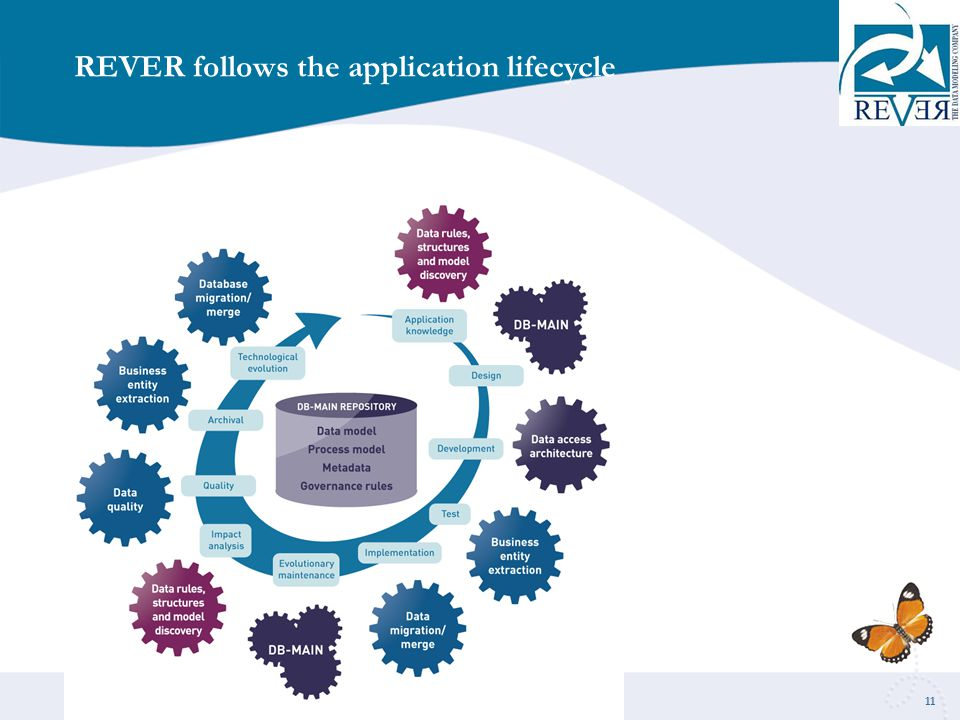 11 REVER follows the application lifecycle