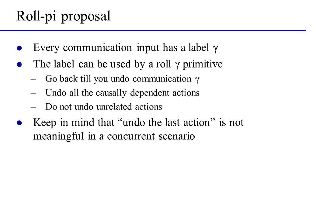 Roll-pi proposal l Every communication input has a label γ l The label can be used by a roll γ primitive –Go back till you undo communication γ –Undo