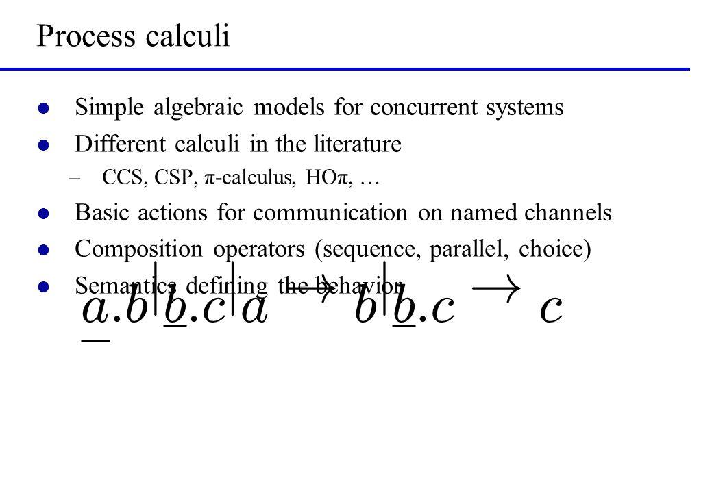 Process calculi l Simple algebraic models for concurrent systems l Different calculi in the literature –CCS, CSP, π-calculus, HOπ, … l Basic actions f