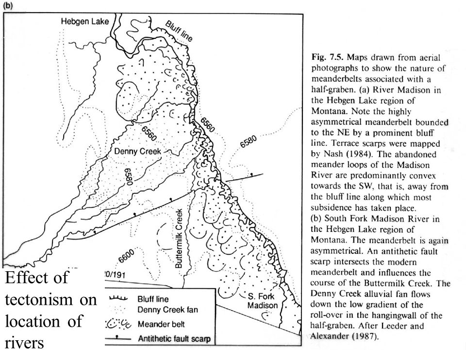 Effect of tectonism on location of rivers