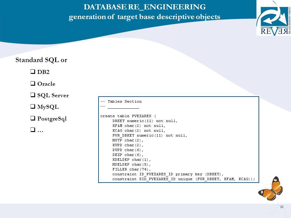 10 Standard SQL or  DB2  Oracle  SQL Server  MySQL  PostgreSql  … DATABASE RE_ENGINEERING generation of target base descriptive objects