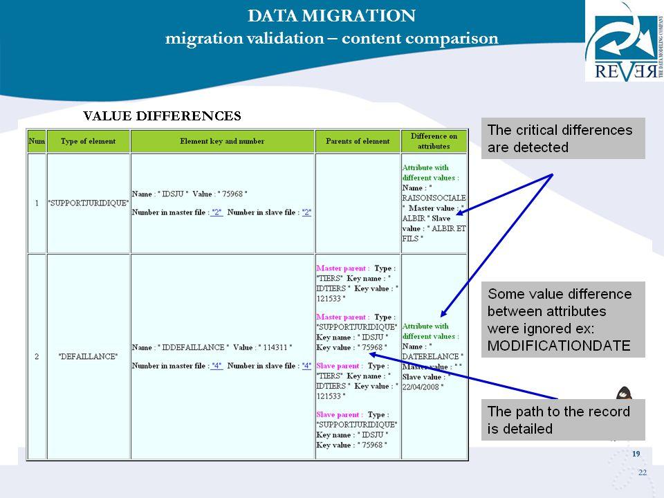 22 DATA MIGRATION migration validation – content comparison