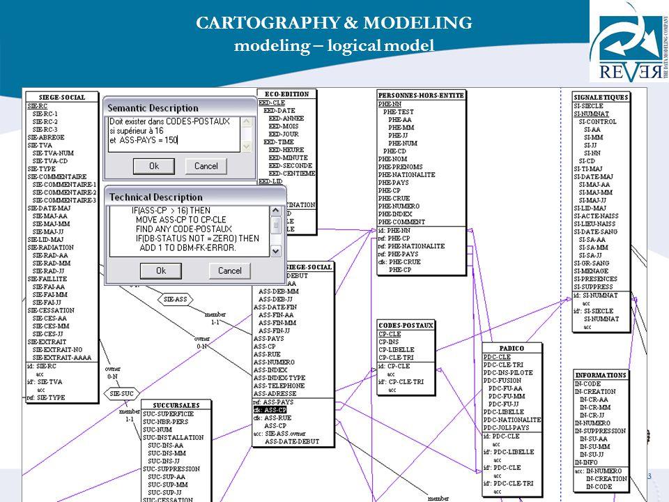 3 CARTOGRAPHY & MODELING modeling – logical model