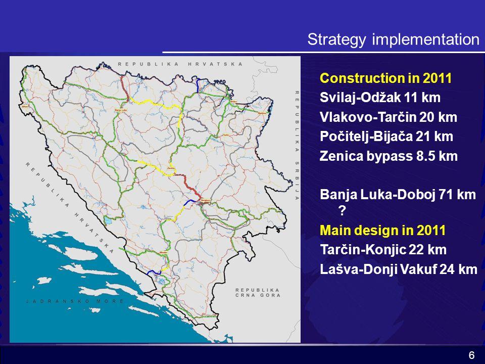 6 Strategy implementation Construction in 2011 Svilaj-Odžak 11 km Vlakovo-Tarčin 20 km Počitelj-Bijača 21 km Zenica bypass 8.5 km Banja Luka-Doboj 71 km .