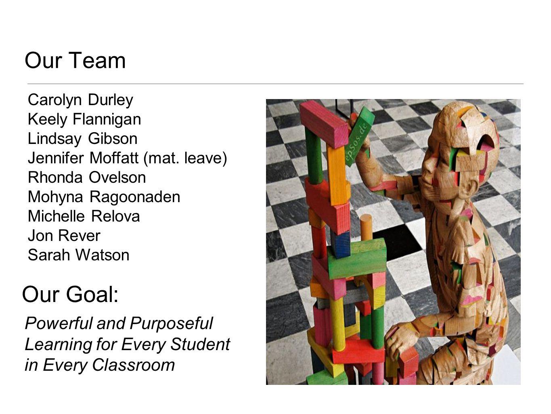 Our Team Carolyn Durley Keely Flannigan Lindsay Gibson Jennifer Moffatt (mat.