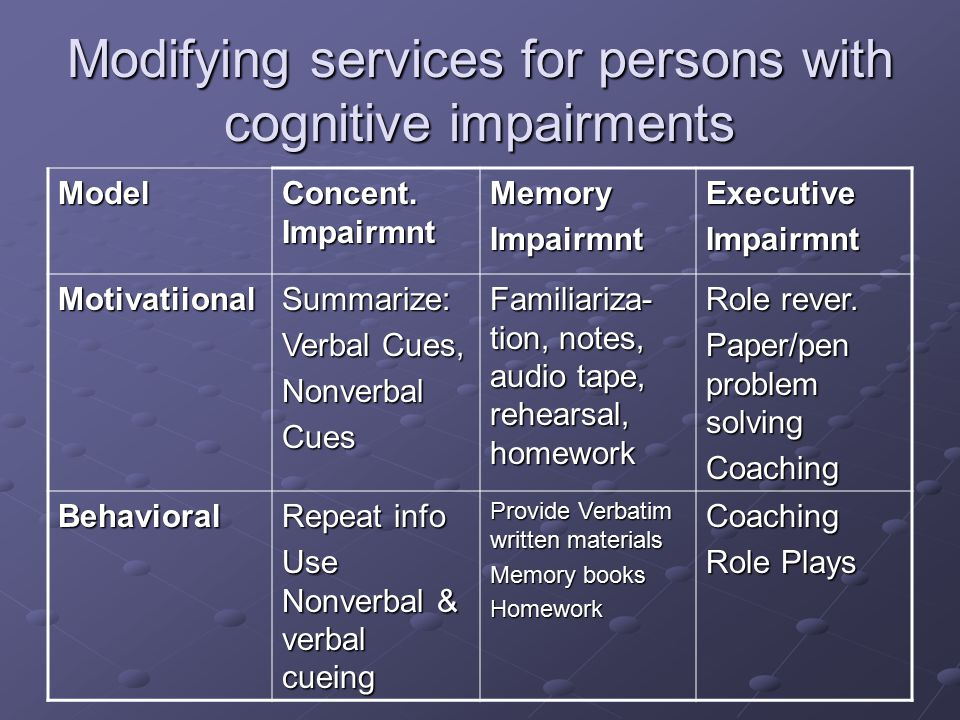 Modifying services for persons with cognitive impairments Model Concent.