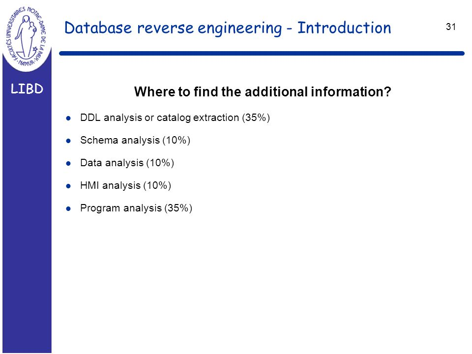 LIBD 31 Database reverse engineering - Introduction Where to find the additional information.