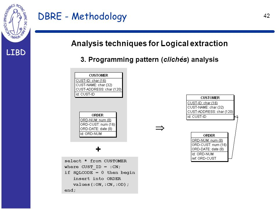 LIBD 42 Analysis techniques for Logical extraction 3.