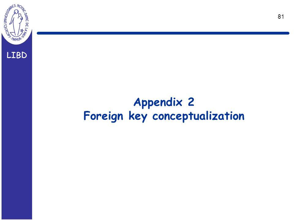 LIBD 81 Appendix 2 Foreign key conceptualization