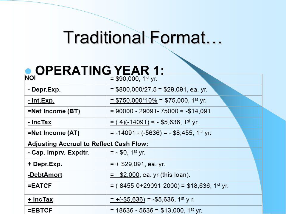 Traditional Format… OPERATING YEAR 1: NOI = $90,000, 1 st yr. - Depr.Exp.= $800,000/27.5 = $29,091, ea. yr. - Int.Exp.= $750,000*10% = $75,000, 1 st y