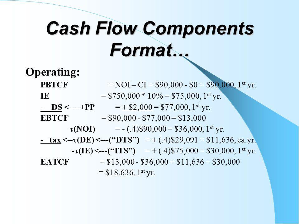 Cash Flow Components Format… Operating: PBTCF = NOI – CI = $90,000 - $0 = $90,000, 1 st yr.