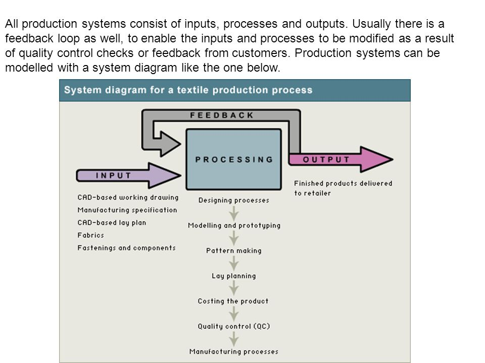 All production systems consist of inputs, processes and outputs. Usually there is a feedback loop as well, to enable the inputs and processes to be mo