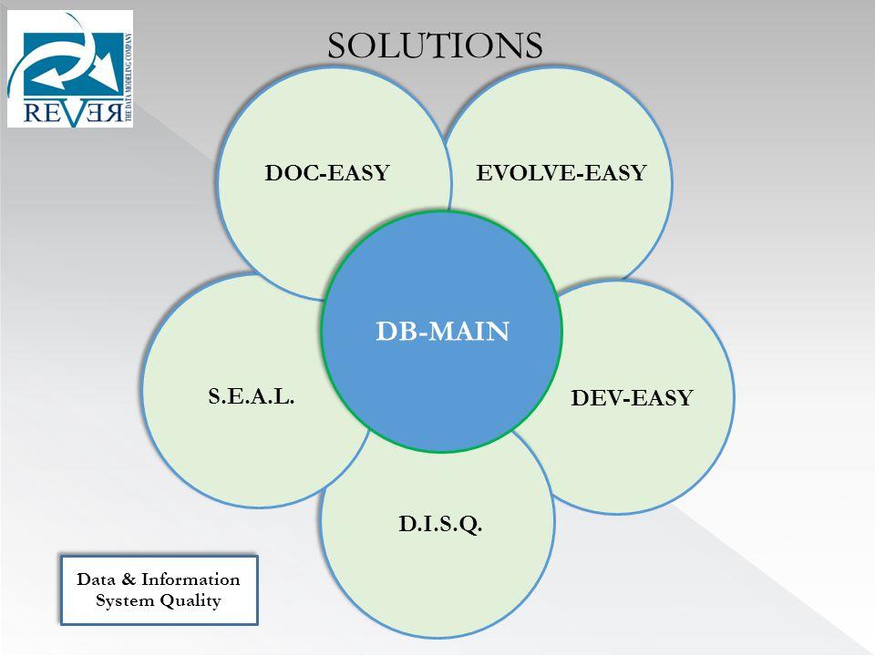 SOLUTIONS EVOLVE-EASY DEV-EASY D.I.S.Q. S.E.A.L. DOC-EASY Data & Information System Quality DB-MAIN