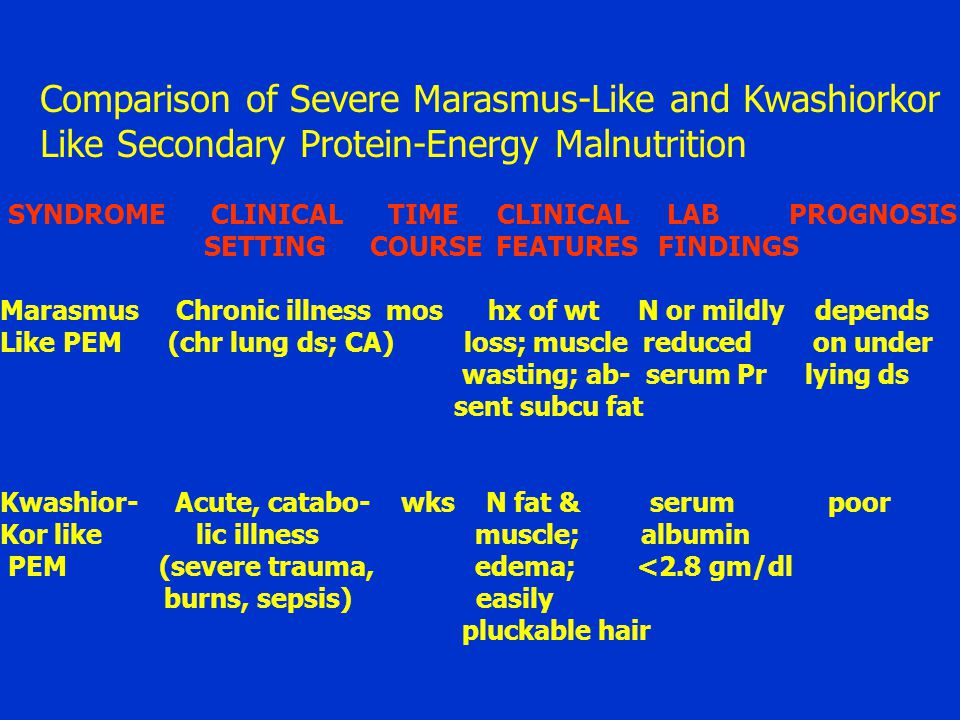 Comparison of Severe Marasmus-Like and Kwashiorkor Like Secondary Protein-Energy Malnutrition SYNDROME CLINICAL TIME CLINICAL LAB PROGNOSIS SETTING CO