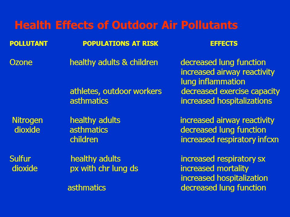 Health Effects of Outdoor Air Pollutants POLLUTANT POPULATIONS AT RISK EFFECTS Ozone healthy adults & children decreased lung function increased airwa