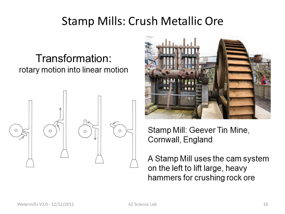 Stamp Mills: Crush Metallic Ore Stamp Mill: Geever Tin Mine, Cornwall, England A Stamp Mill uses the cam system on the left to lift large, heavy hammers for crushing rock ore Transformation: rotary motion into linear motion Watermills V2.0 - 12/12/201116AZ Science Lab