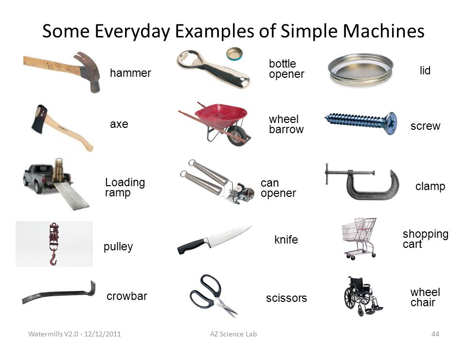 axe Loading ramp crowbar hammer bottle opener wheel barrow knife scissors can opener lid screw clamp shopping cart wheel chair pulley Some Everyday Examples of Simple Machines Watermills V2.0 - 12/12/201144AZ Science Lab