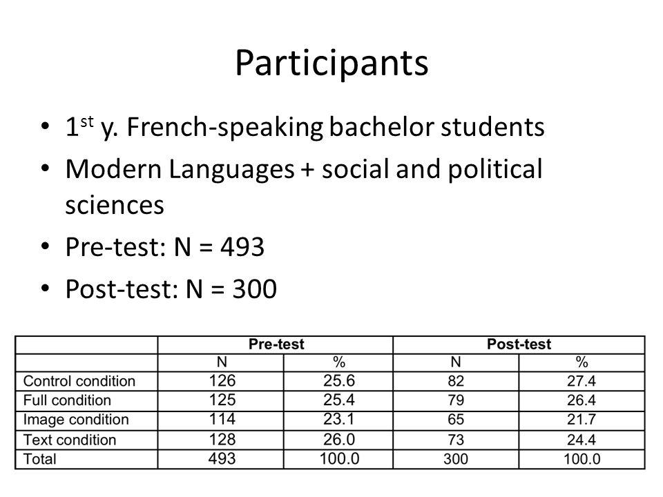 Participants 1 st y.