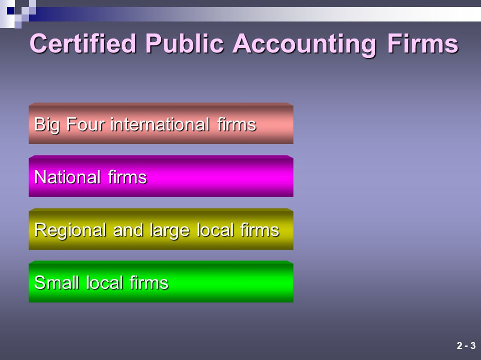 2 - 2 Certified Public Accounting Firms The legal right to perform audits is granted to CPA firms by regulation of each state. CPA firms also provide